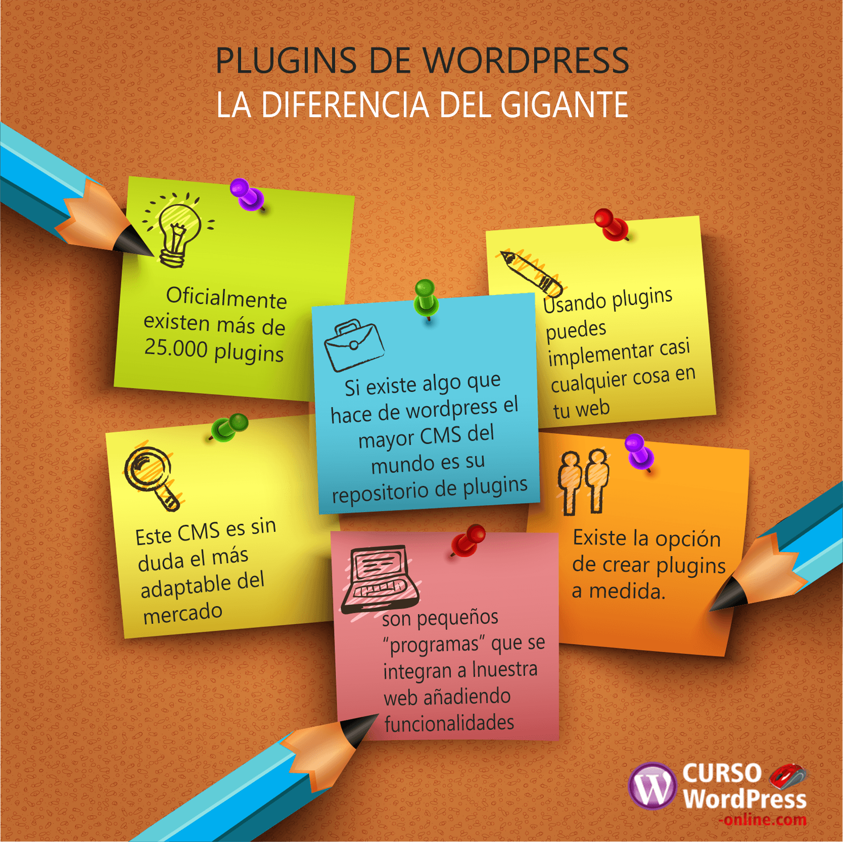 plugins-wordpress-min
